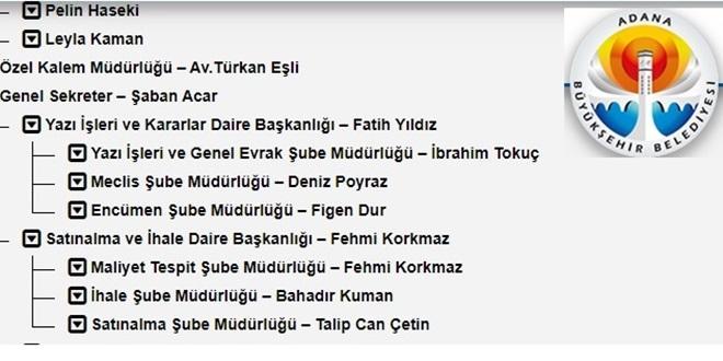KAŞİF BARUT'UN YERİNE FATİH YILDIZ