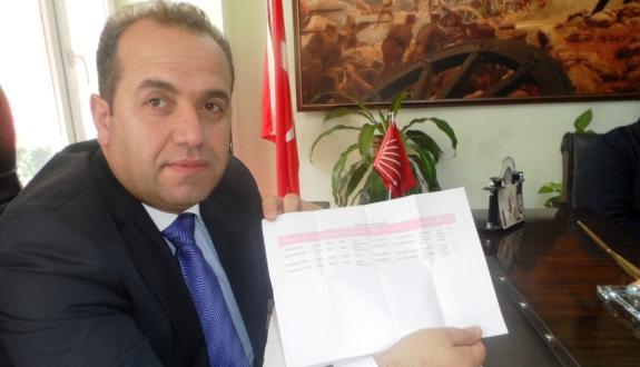 CHP'de Karakuş İstifası