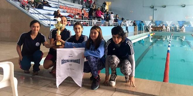 Türkiye Grup Şampiyonu Oldu